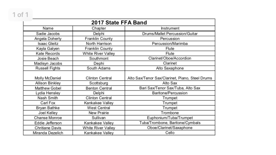 Band roster